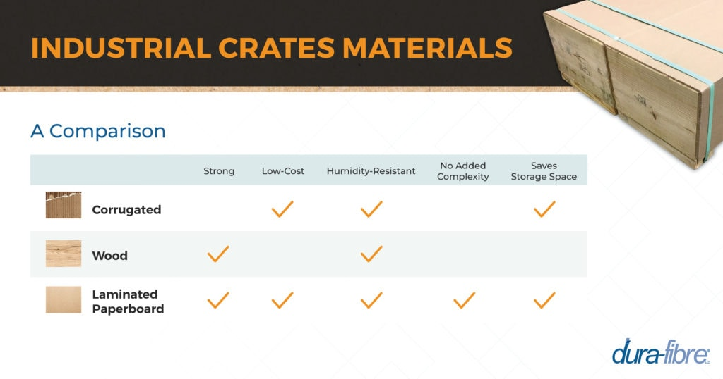 Industrial Crates Customer Testimonial